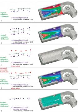 WinWerth® FormCorrect – nový 3D proces korekce dílců